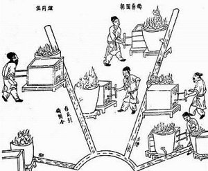 Iron and steel smelting