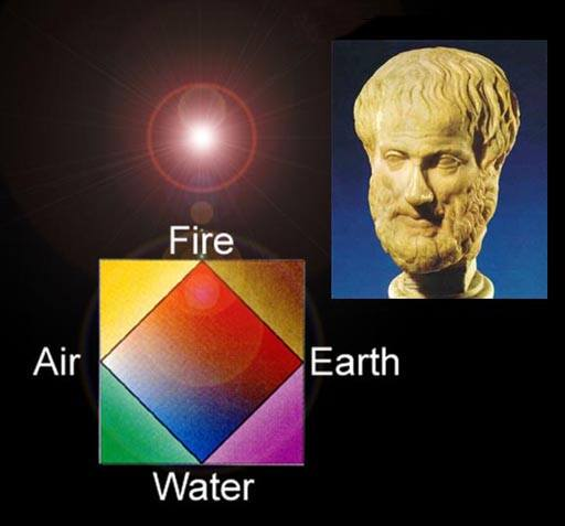 Air, water, fire, earth (Aristotle)