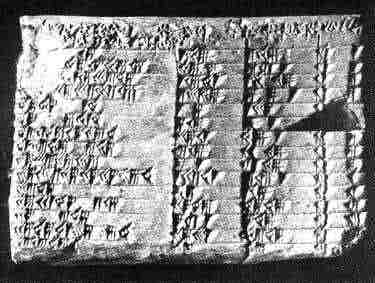 Mathematics in mesopotamia