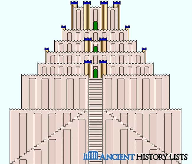 Babylonian Etemenanki