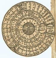 Babylonia calendar